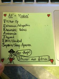 AF Causes (PI's)
